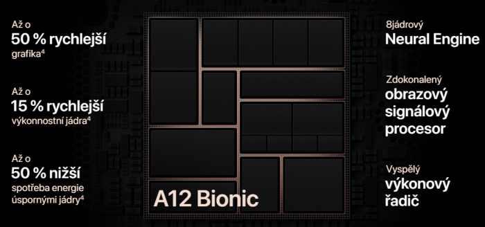 Inteligentní čip A12 Bionic
